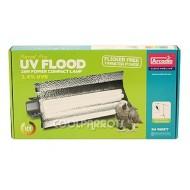 Lámpara UVB resistente al agua para loros